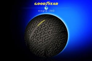 GY360コンセプト